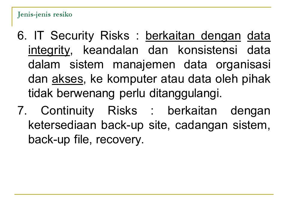 Jenis-jenis resiko