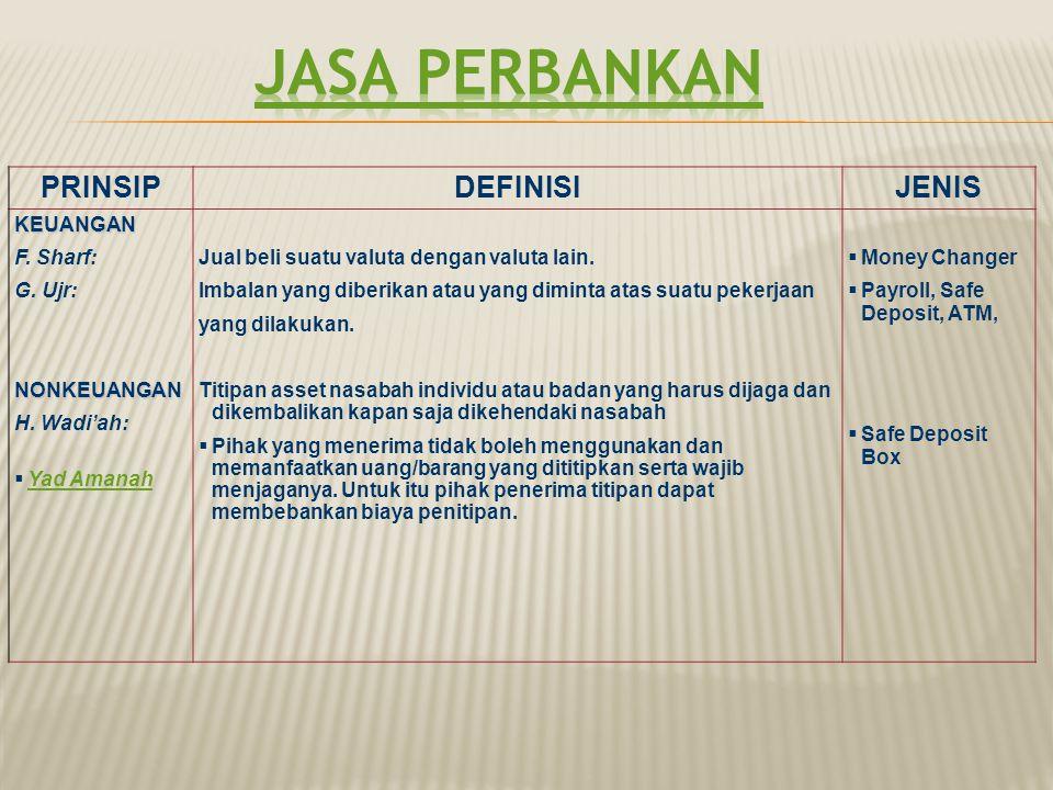 Jasa Perbankan PRINSIP DEFINISI JENIS KEUANGAN F. Sharf: G. Ujr: