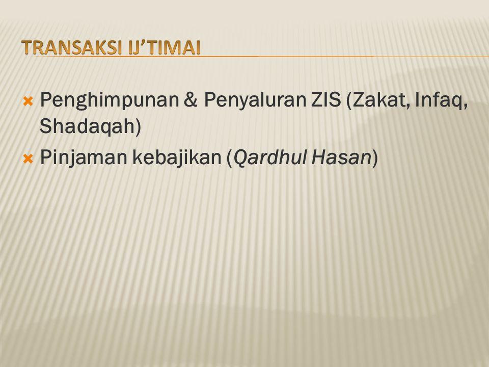 TRANSAKSI IJ'TIMAI Penghimpunan & Penyaluran ZIS (Zakat, Infaq, Shadaqah) Pinjaman kebajikan (Qardhul Hasan)