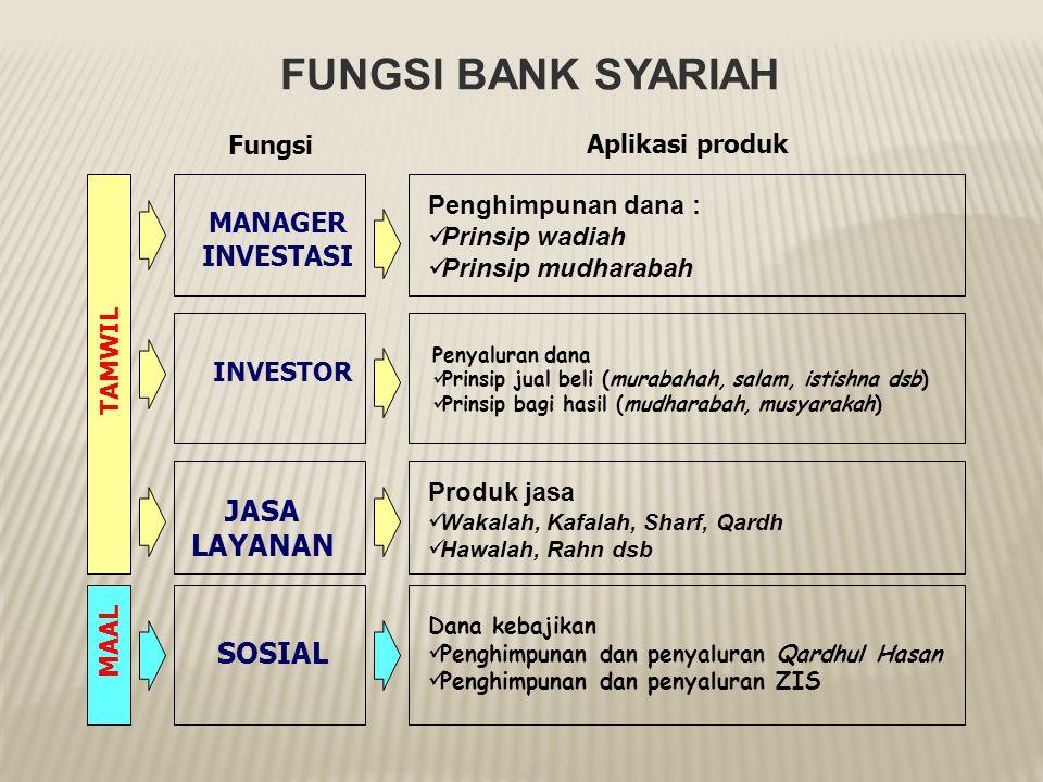 FUNGSI BANK SYARIAH JASA LAYANAN SOSIAL MANAGER INVESTASI Fungsi