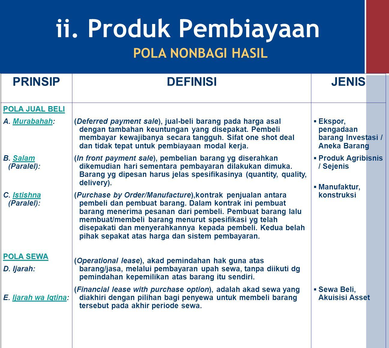 ii. Produk Pembiayaan POLA NONBAGI HASIL PRINSIP DEFINISI JENIS