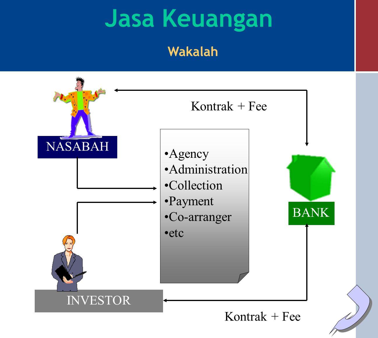 Jasa Keuangan Wakalah Kontrak + Fee NASABAH Agency Administration