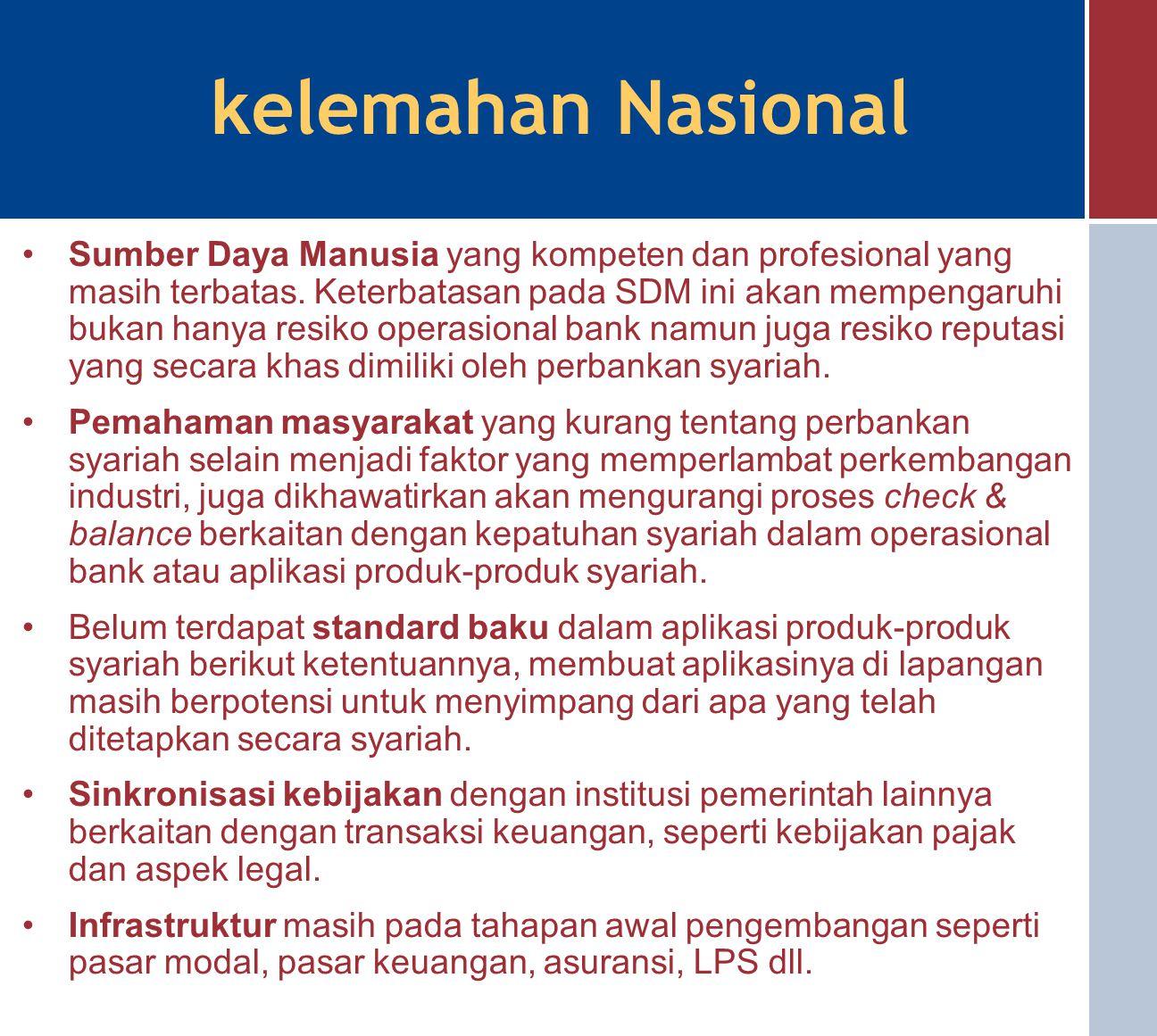 kelemahan Nasional