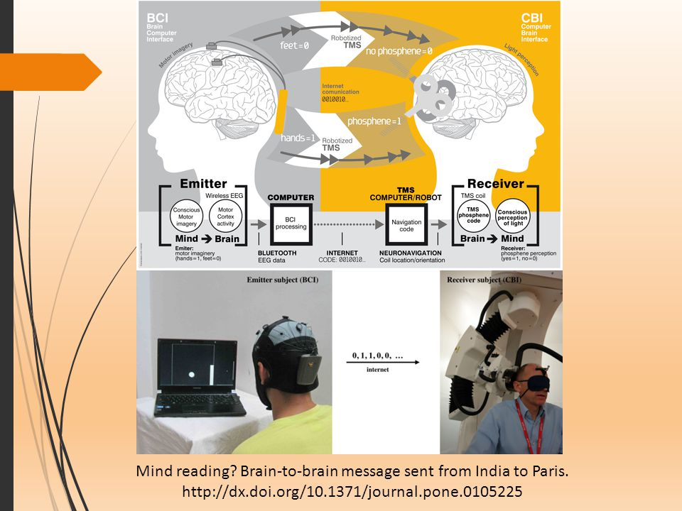Mind reading. Brain-to-brain message sent from India to Paris
