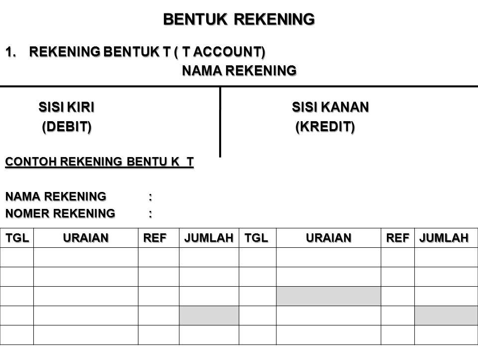 BENTUK REKENING REKENING BENTUK T ( T ACCOUNT) NAMA REKENING