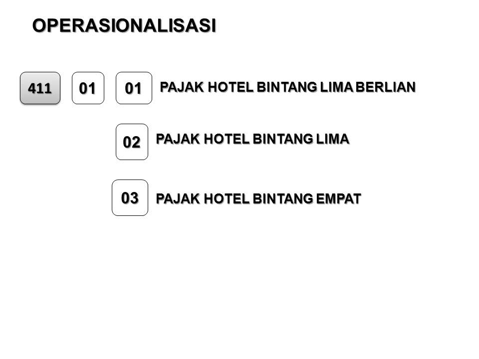 OPERASIONALISASI 411 01 01 02 03 PAJAK HOTEL BINTANG LIMA BERLIAN