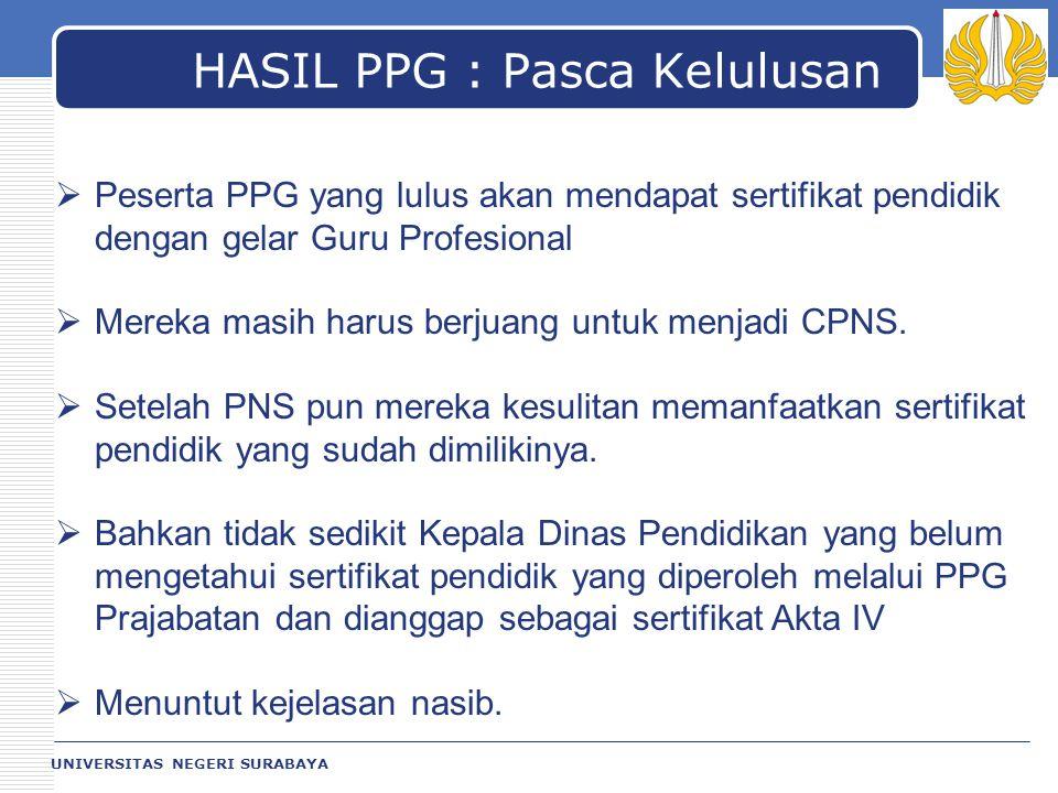HASIL PPG : Pasca Kelulusan
