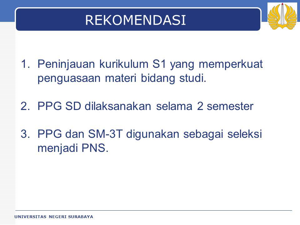 REKOMENDASI Peninjauan kurikulum S1 yang memperkuat penguasaan materi bidang studi. PPG SD dilaksanakan selama 2 semester.