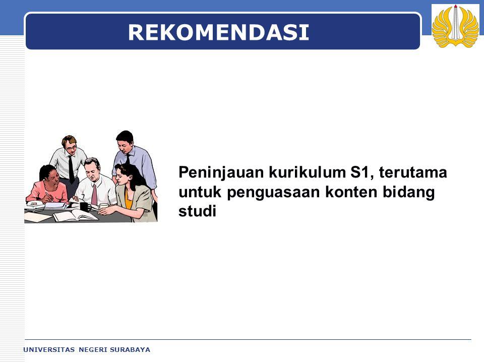 REKOMENDASI Peninjauan kurikulum S1, terutama untuk penguasaan konten bidang studi.