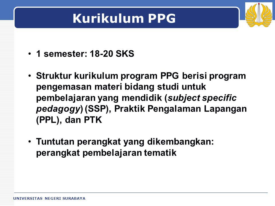 Kurikulum PPG 1 semester: 18-20 SKS