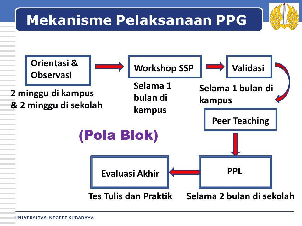 Mekanisme Pelaksanaan PPG