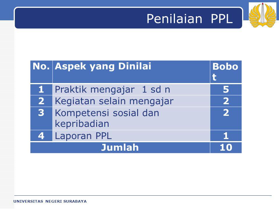 Penilaian PPL No. Aspek yang Dinilai Bobot 1 Praktik mengajar 1 sd n 5