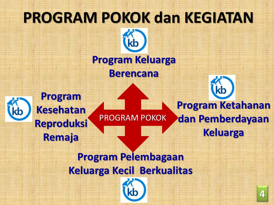 PROGRAM POKOK dan KEGIATAN