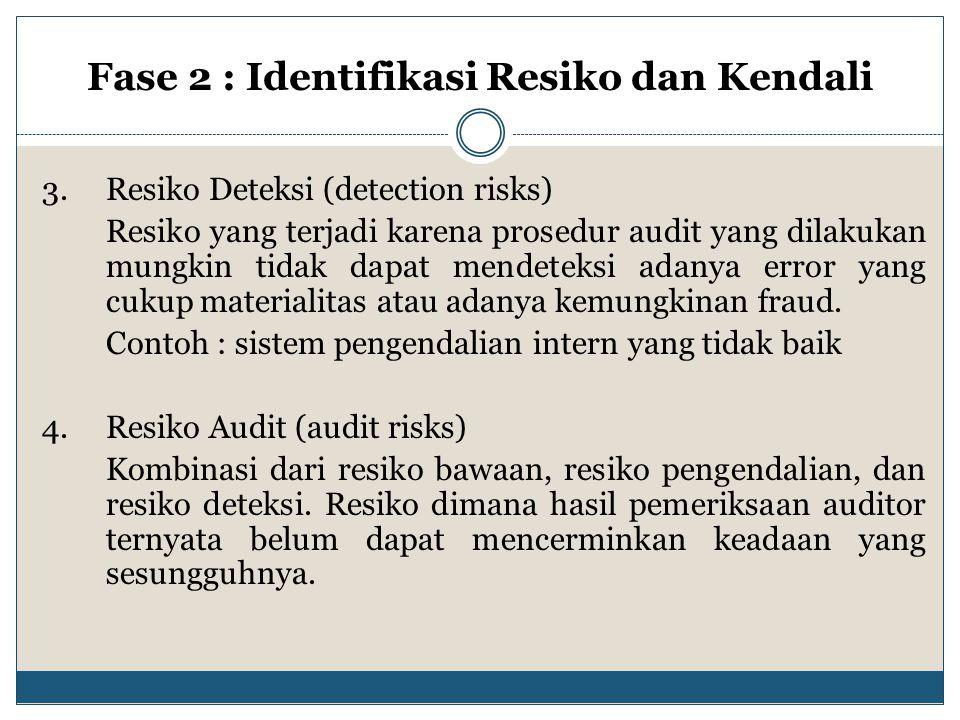 Fase 2 : Identifikasi Resiko dan Kendali