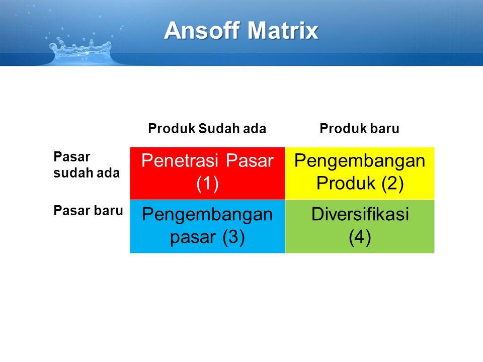 Pengembangan Produk (2)
