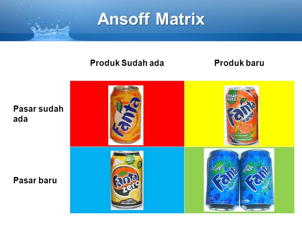 Ansoff Matrix Produk Sudah ada Produk baru Pasar sudah ada Pasar baru