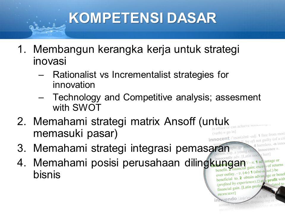 KOMPETENSI DASAR Membangun kerangka kerja untuk strategi inovasi