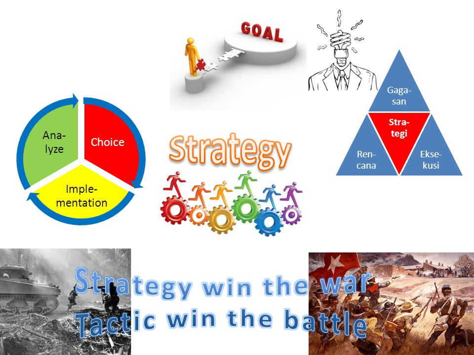 Strategy Strategy win the war Tactic win the battle Gaga-san Ren-cana