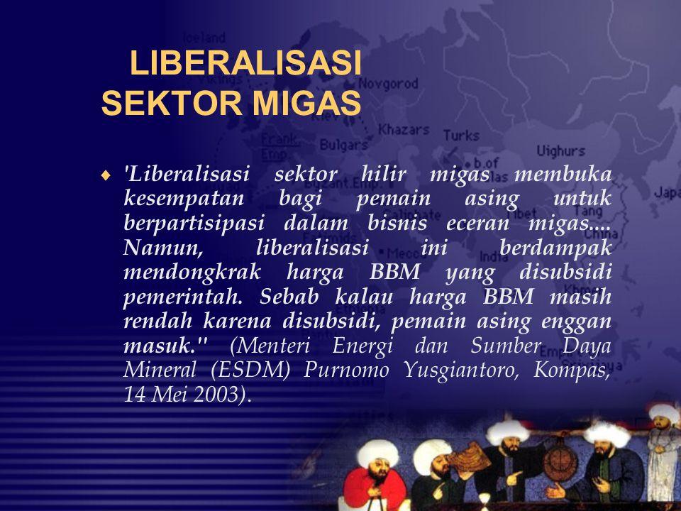 LIBERALISASI SEKTOR MIGAS