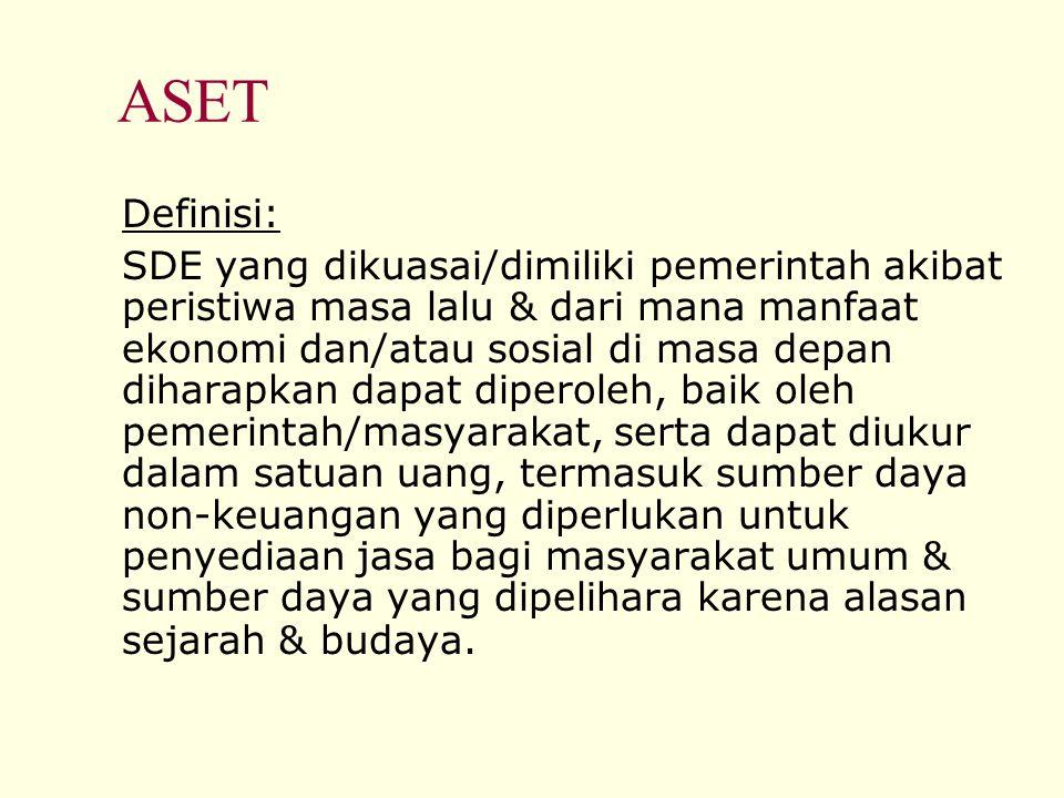 ASET Definisi: