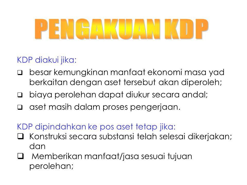 PENGAKUAN KDP KDP diakui jika: