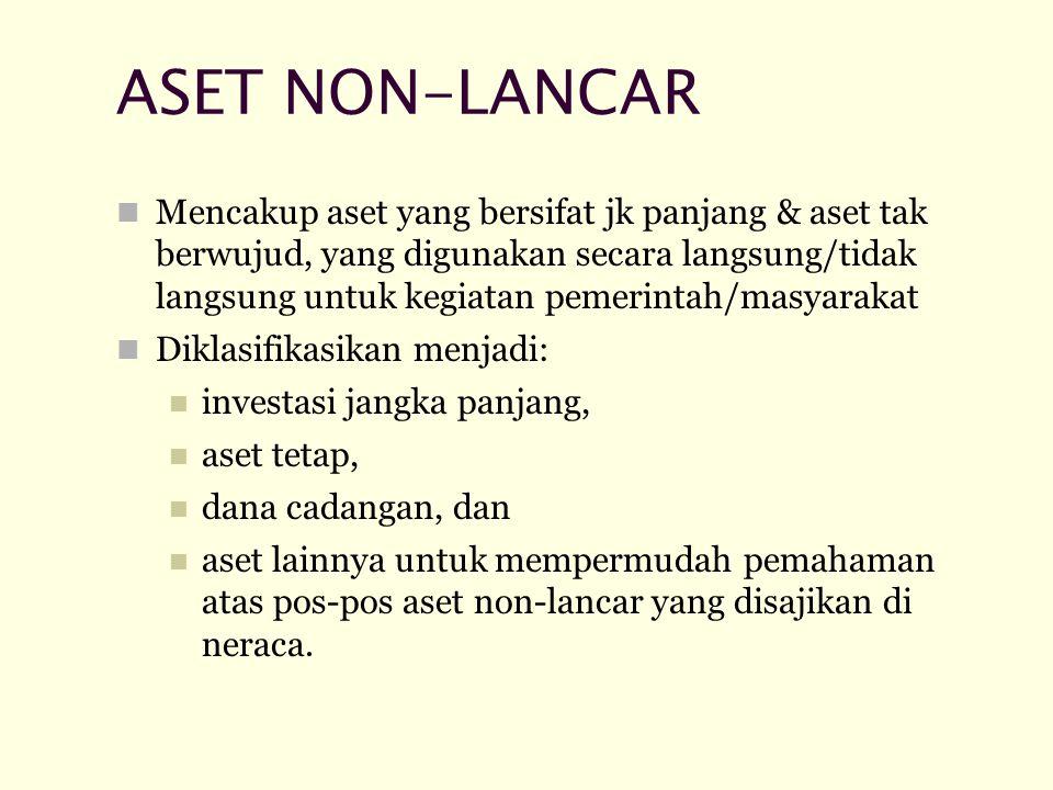 ASET NON-LANCAR