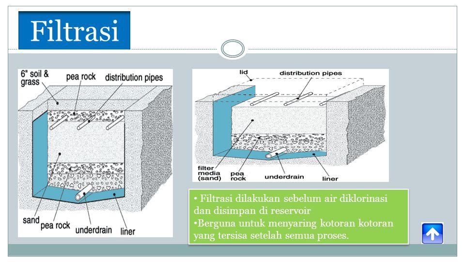 Filtrasi Filtrasi dilakukan sebelum air diklorinasi dan disimpan di reservoir.