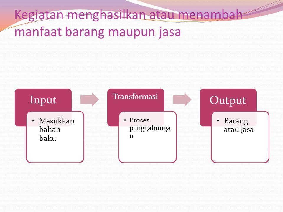 Kegiatan menghasilkan atau menambah manfaat barang maupun jasa