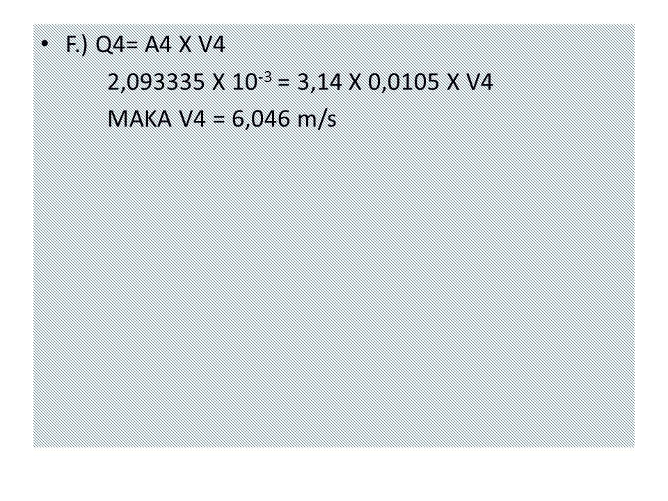 F.) Q4= A4 X V4 2,093335 X 10-3 = 3,14 X 0,0105 X V4 MAKA V4 = 6,046 m/s