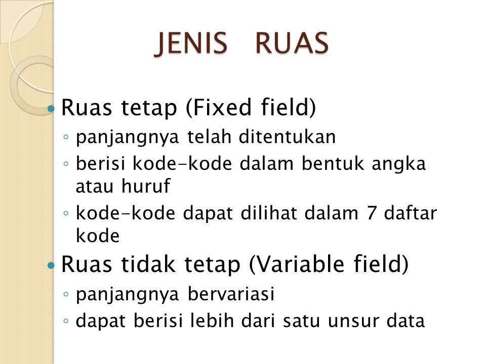 JENIS RUAS Ruas tetap (Fixed field) Ruas tidak tetap (Variable field)