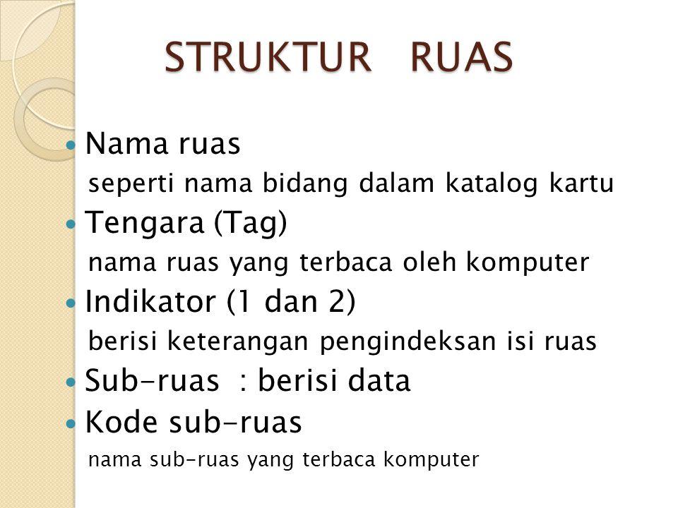 STRUKTUR RUAS Nama ruas Tengara (Tag) Indikator (1 dan 2)