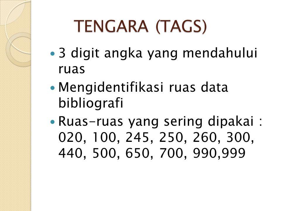 TENGARA (TAGS) 3 digit angka yang mendahului ruas