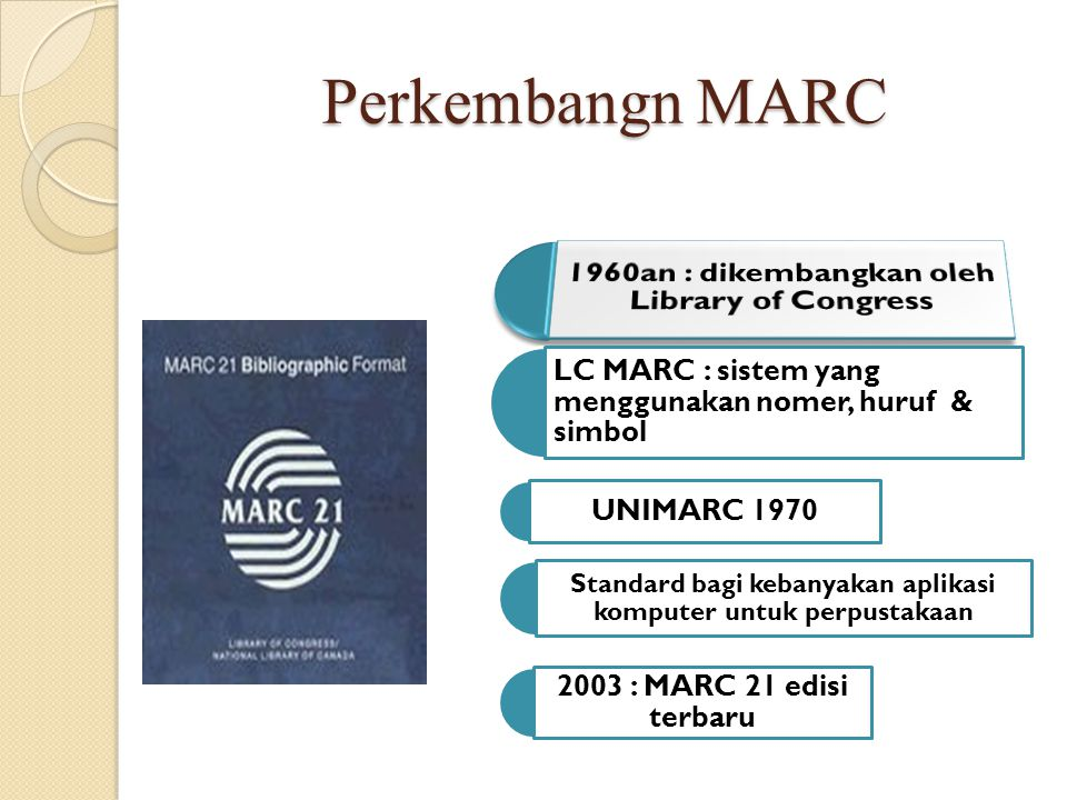 Perkembangn MARC 1960an : dikembangkan oleh Library of Congress