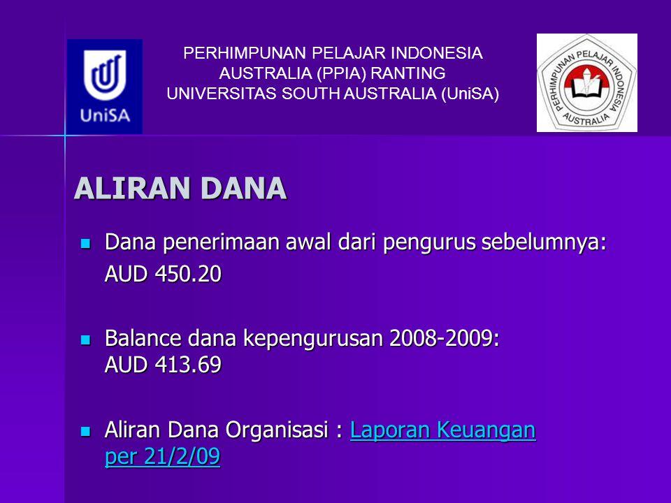 ALIRAN DANA Dana penerimaan awal dari pengurus sebelumnya: AUD 450.20