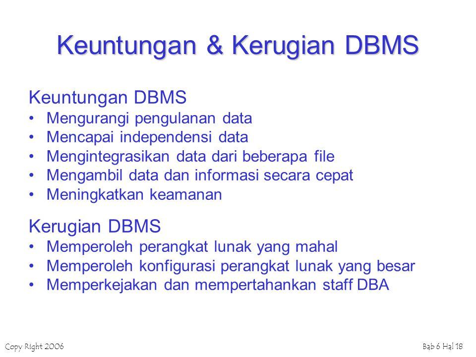 Keuntungan & Kerugian DBMS