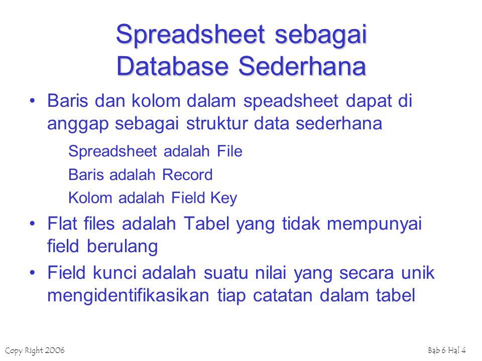 Spreadsheet sebagai Database Sederhana