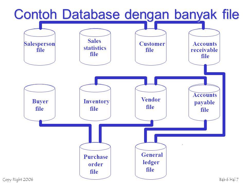 Contoh Database dengan banyak file