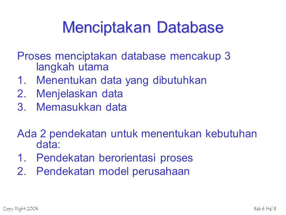 Menciptakan Database Proses menciptakan database mencakup 3 langkah utama. Menentukan data yang dibutuhkan.