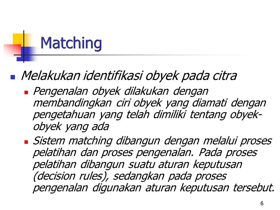 Matching Melakukan identifikasi obyek pada citra