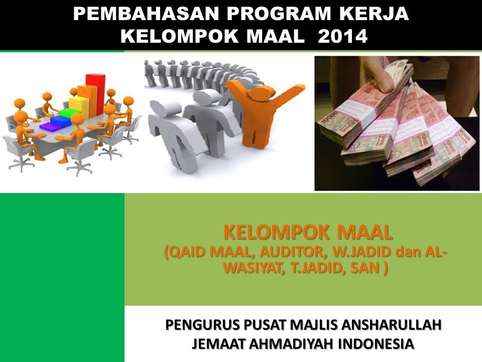 KELOMPOK MAAL PEMBAHASAN PROGRAM KERJA KELOMPOK MAAL 2014