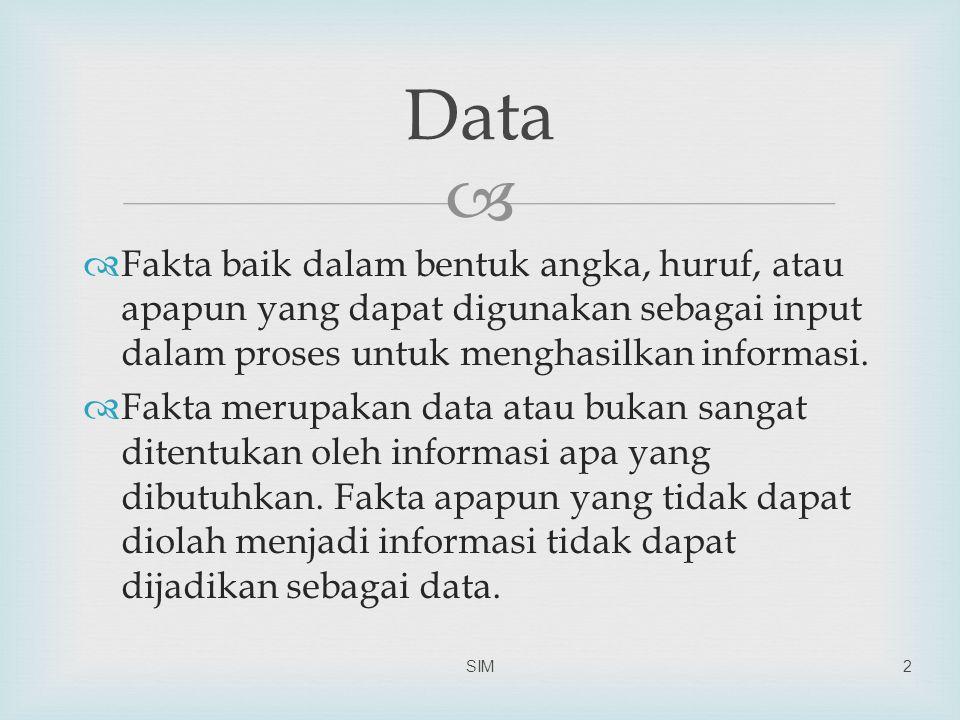 Data Fakta baik dalam bentuk angka, huruf, atau apapun yang dapat digunakan sebagai input dalam proses untuk menghasilkan informasi.