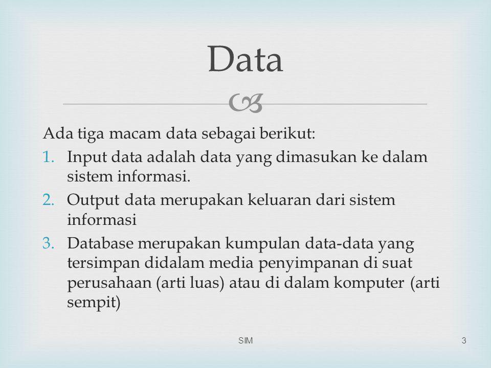 Data Ada tiga macam data sebagai berikut:
