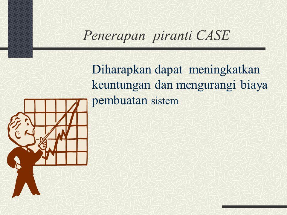 Penerapan piranti CASE