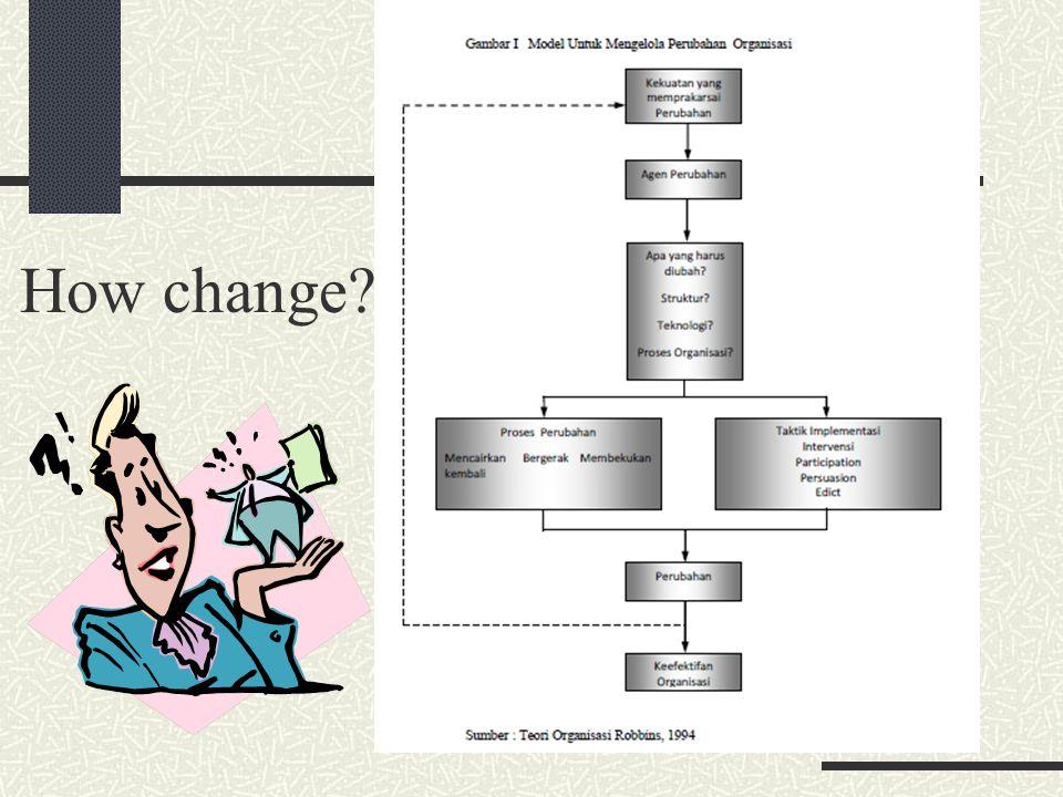 How change