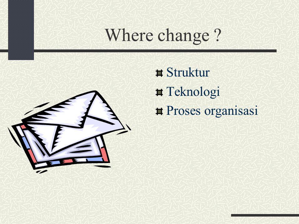 Where change Struktur Teknologi Proses organisasi