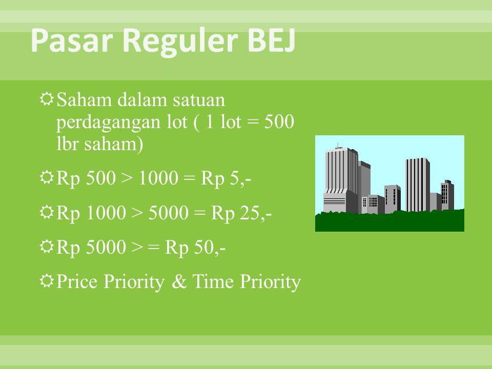 Pasar Reguler BEJ Saham dalam satuan perdagangan lot ( 1 lot = 500 lbr saham) Rp 500 > 1000 = Rp 5,-