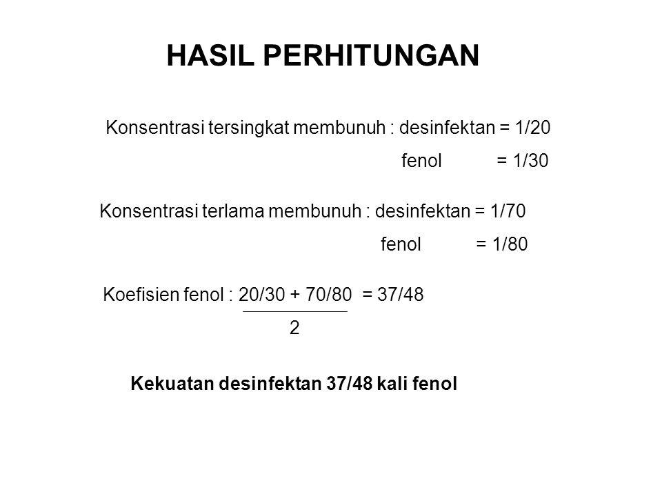 Kekuatan desinfektan 37/48 kali fenol
