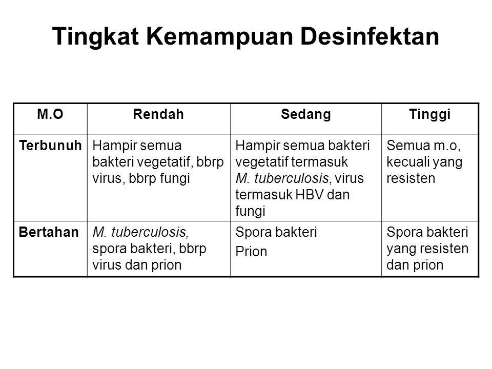Tingkat Kemampuan Desinfektan