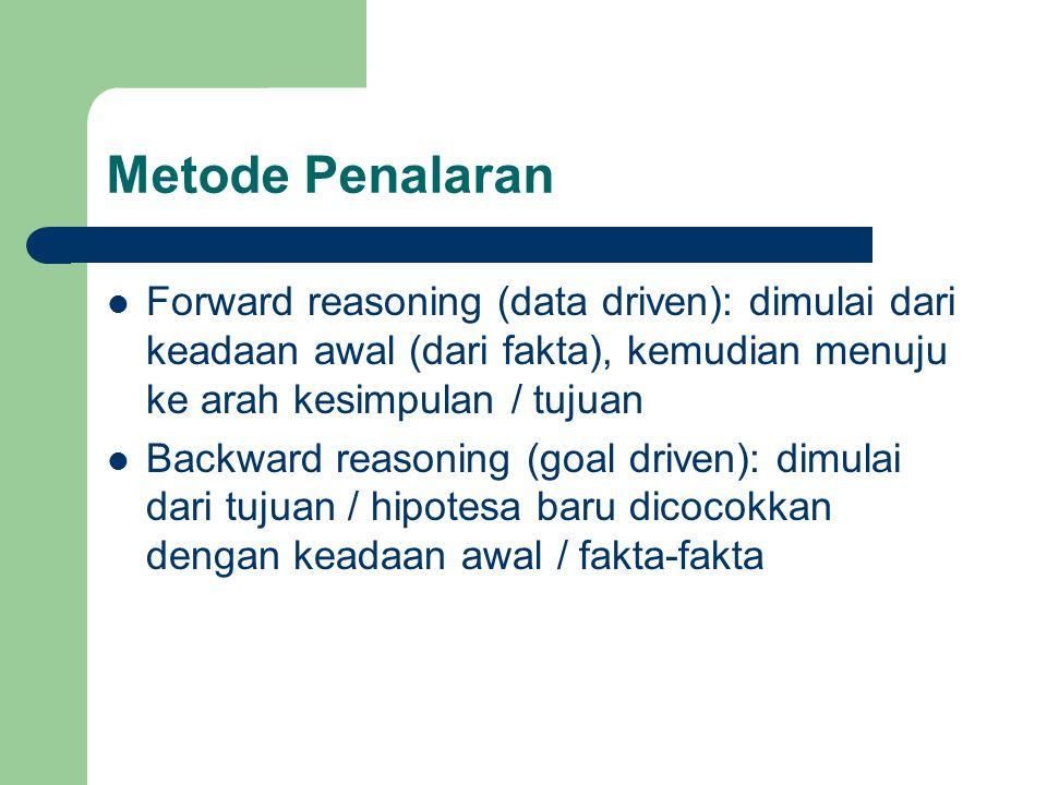 Metode Penalaran Forward reasoning (data driven): dimulai dari keadaan awal (dari fakta), kemudian menuju ke arah kesimpulan / tujuan.