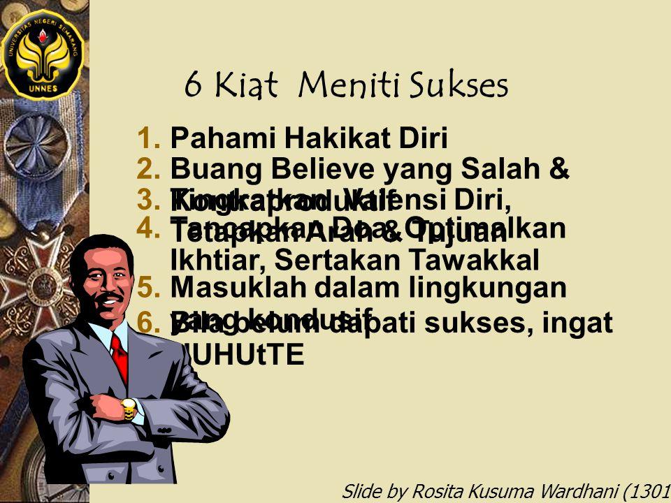 6 Kiat Meniti Sukses 1. Pahami Hakikat Diri